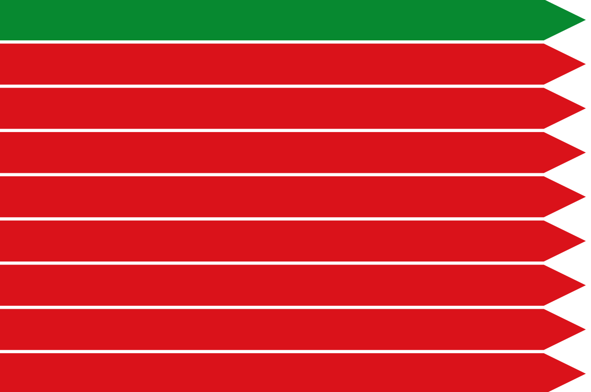 Bandera de la provincia de Zamora
